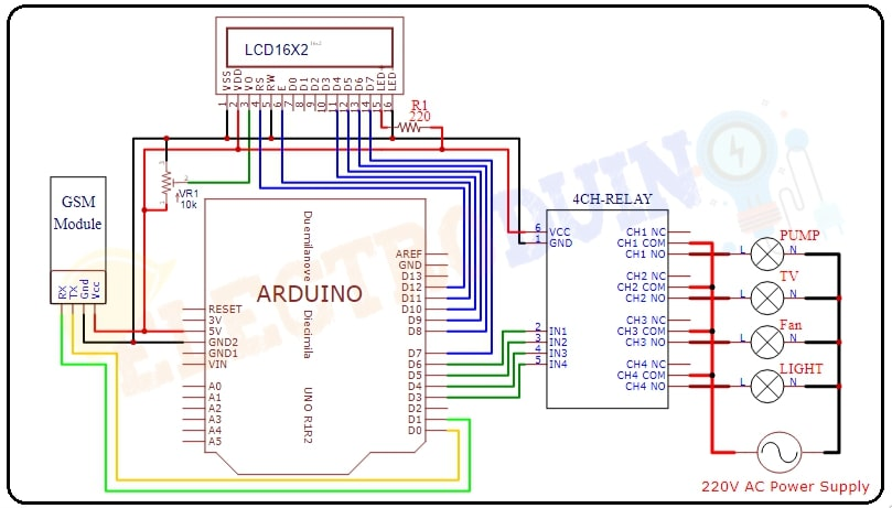 GSM Based Home Automation using Arduino and GSM SIM900 Module Schematic