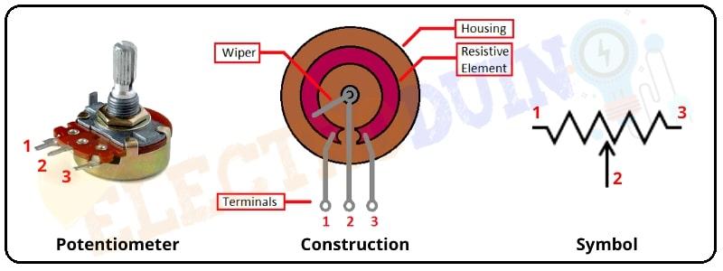 Potentiometer Internal Construction and Symbol