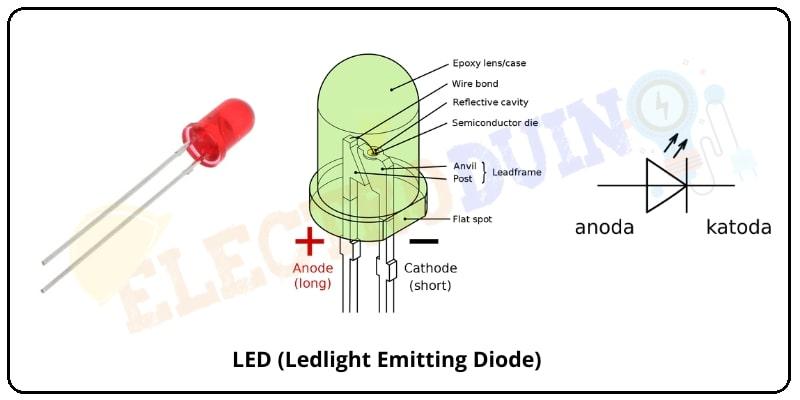 LED (Ledlight Emitting Diode) internal Construction & symbol