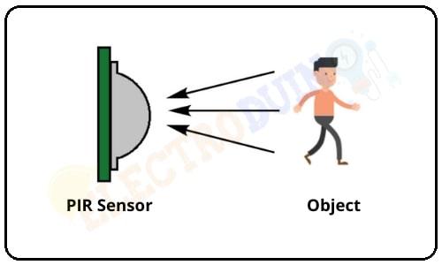 Passive infrared sensor or PIR Sensor Detection Working Principle