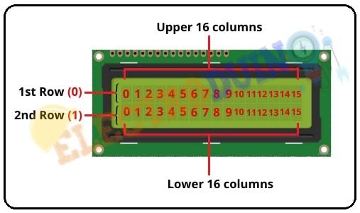 16x2 LCD Display Module row & column