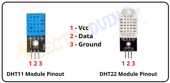 DHT11 and DHT22 Module Pinout/ Pin Diagram/ Pin Configuration