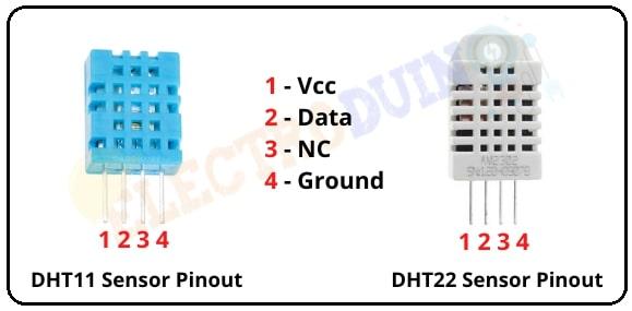 DHT11 and DHT22 Sensor Pinout