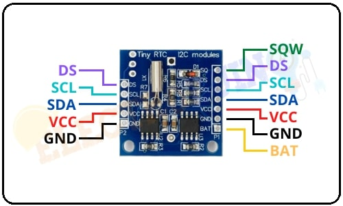 DS1302 Real Time Clock (RTC) Module Pin Diagram/Pinout/Pin Configuration