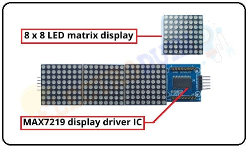 MAX7219 - 4 in 1 LED Dot Matrix Display Module Hardware Overview