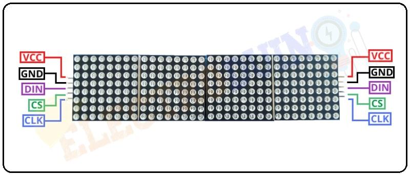MAX7219 - 4 in 1 LED Dot Matrix Display Module pin diagram/Pinout