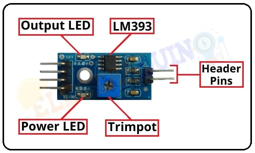 Sensor Module Hardware Overview