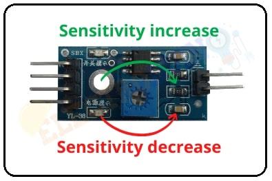 Sensor Sensitivity Adjust