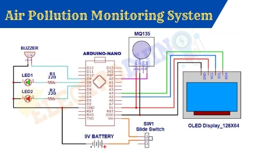 Air Pollution Monitoring System using Arduino and MQ135