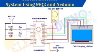 Introduction toSmoke Detector System Using MQ2 Gas Sensor and Arduino, Project Concept, Block Diagram, Components Required, Circuit Diagram, Working Principle, and Arduino Code.