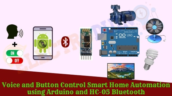 Voice and Button Control Smart Home Automation Project using Arduino and HC-05 Bluetooth