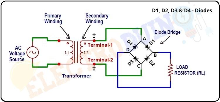 Circuit Diagram and Construction of Full Wave Bridge Rectifier