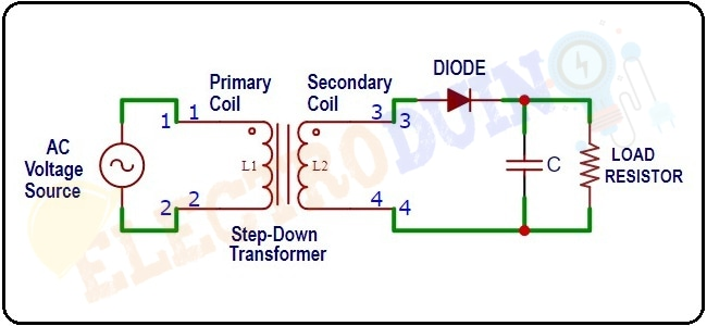 Circuit Diagram of Half-Wave Rectifiers with Capacitor Filter