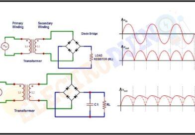 Full Wave Bridge Rectifier – Circuit Diagram and Working Principle