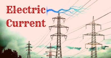 What is Electric Current – its Unit, Symbol, Types, and measurement.