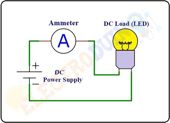 How is Ammeter Connected in a Circuit to Measure Current Flow, What is Electric Current – its Unit, Symbol, Types, and measurement