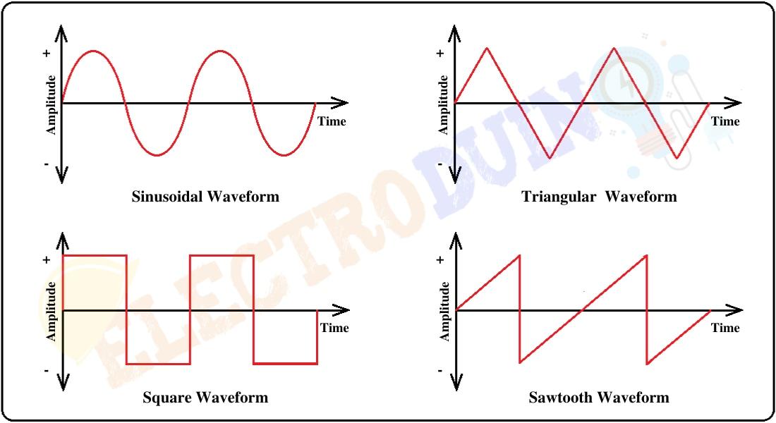 AC Waveform (Sinusoidal, Square, Triangular, Sawtooth wave)