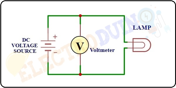 How to Measure Voltage or Potential difference