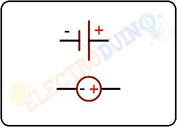 Symbol of DC Voltage Source, What is DC Current