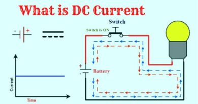 What is DC Current